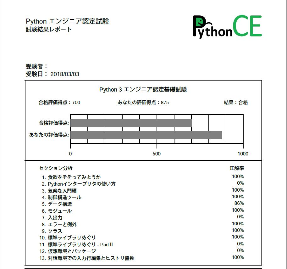 分析 資格 データ python